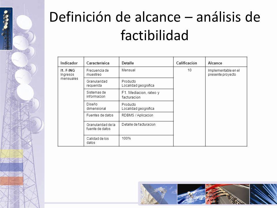 Definición de alcance – análisis de factibilidad Indicador Caracter í sica Detalle Calificaci ó n Alcance I1. F-ING Ingresos mensuales Frecuencia de m