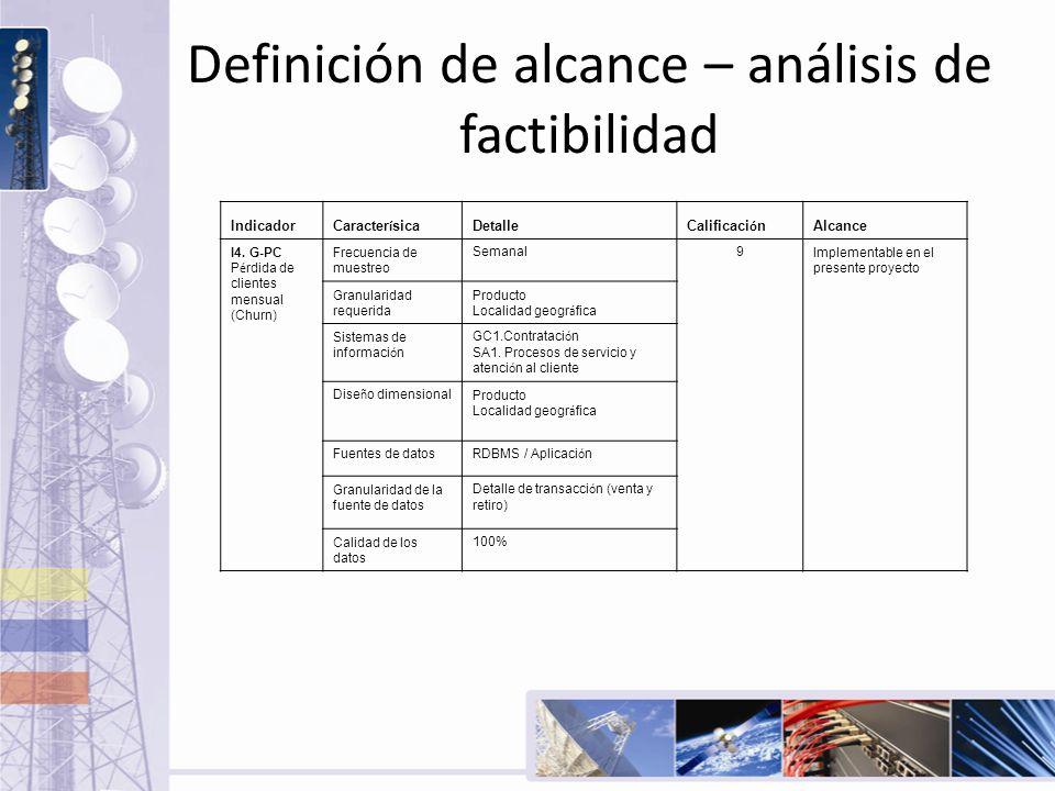 Definición de alcance – análisis de factibilidad Indicador Caracter í sica Detalle Calificaci ó n Alcance I4. G-PC P é rdida de clientes mensual (Chur