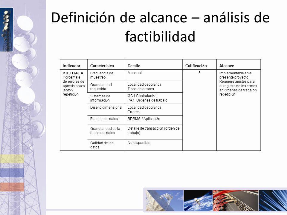 Definición de alcance – análisis de factibilidad Indicador Caracter í sica Detalle Calificaci ó n Alcance I10. EO-PEA Porcentaje de errores de aprovis