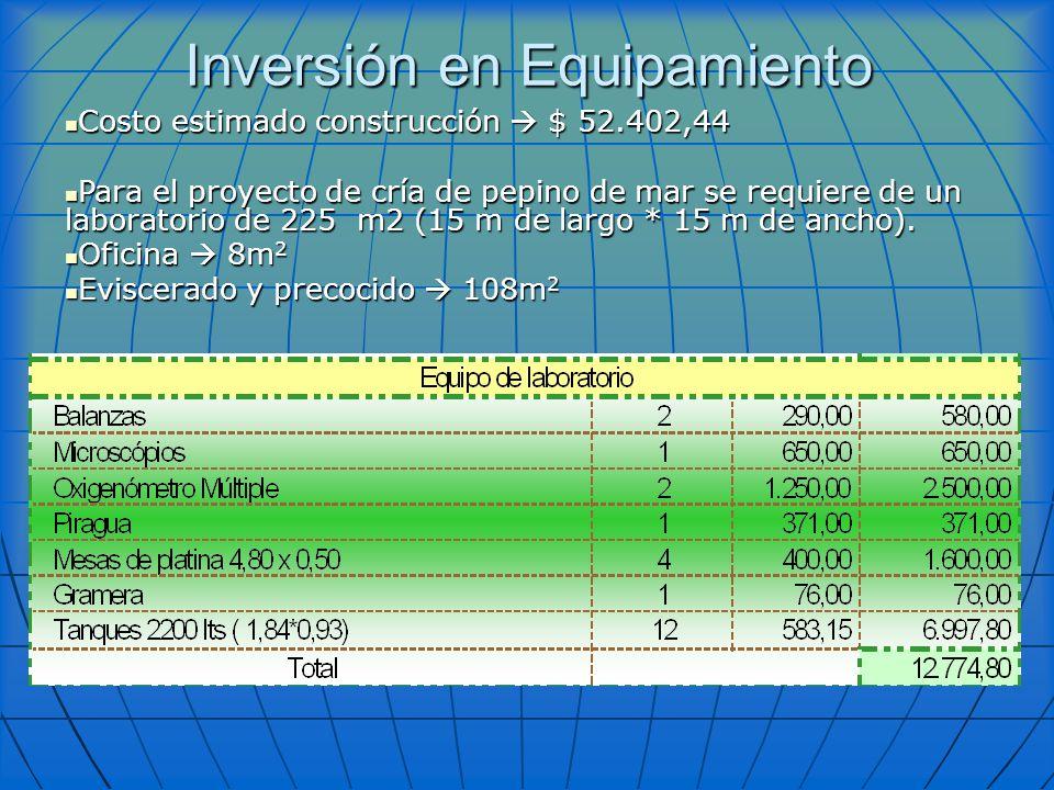 Inversión en Equipamiento Costo estimado construcción $ 52.402,44 Costo estimado construcción $ 52.402,44 Para el proyecto de cría de pepino de mar se