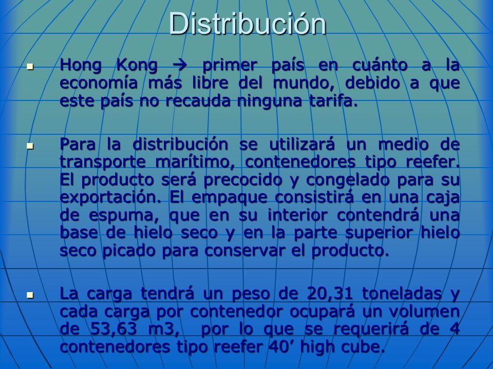 Distribución Hong Kong primer país en cuánto a la economía más libre del mundo, debido a que este país no recauda ninguna tarifa. Hong Kong primer paí