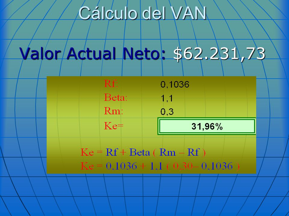 Cálculo del VAN Valor Actual Neto: $62.231,73