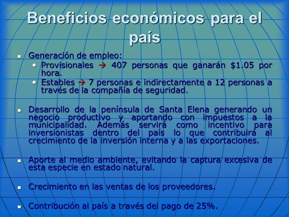 Beneficios económicos para el país Generación de empleo: Generación de empleo: Provisionales 407 personas que ganarán $1.05 por hora.Provisionales 407