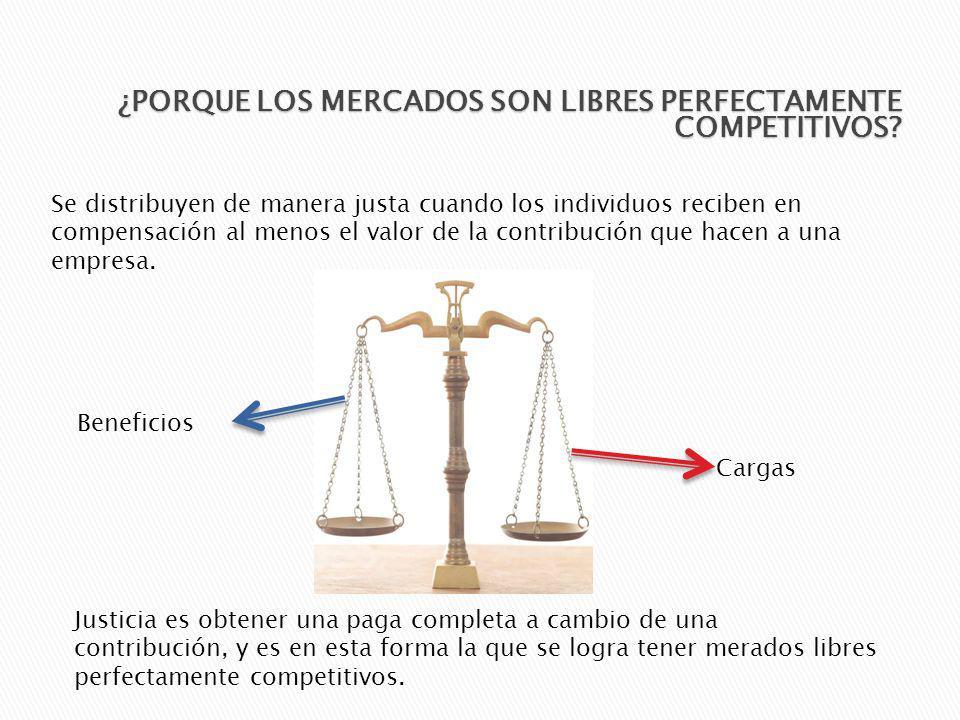 ¿PORQUE LOS MERCADOS SON LIBRES PERFECTAMENTE COMPETITIVOS? Se distribuyen de manera justa cuando los individuos reciben en compensación al menos el v