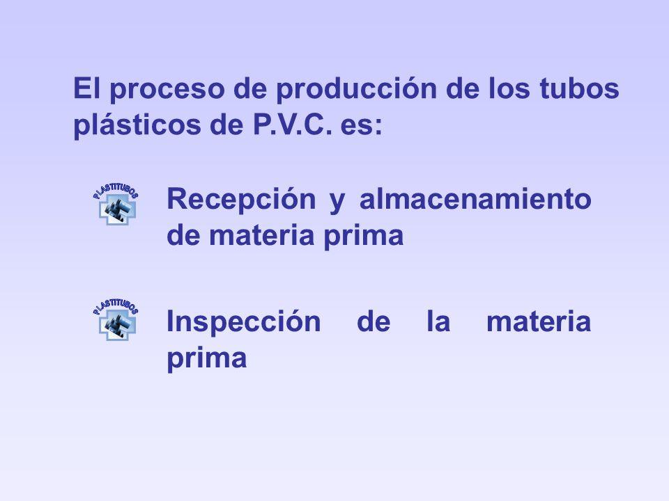 El proceso de producción de los tubos plásticos de P.V.C. es: Recepción y almacenamiento de materia prima Inspección de la materia prima