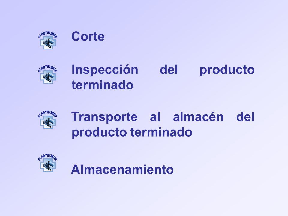 Corte Inspección del producto terminado Transporte al almacén del producto terminado Almacenamiento
