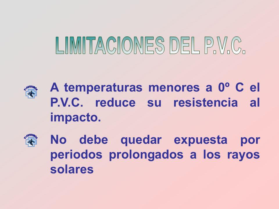 A temperaturas menores a 0º C el P.V.C. reduce su resistencia al impacto. No debe quedar expuesta por periodos prolongados a los rayos solares