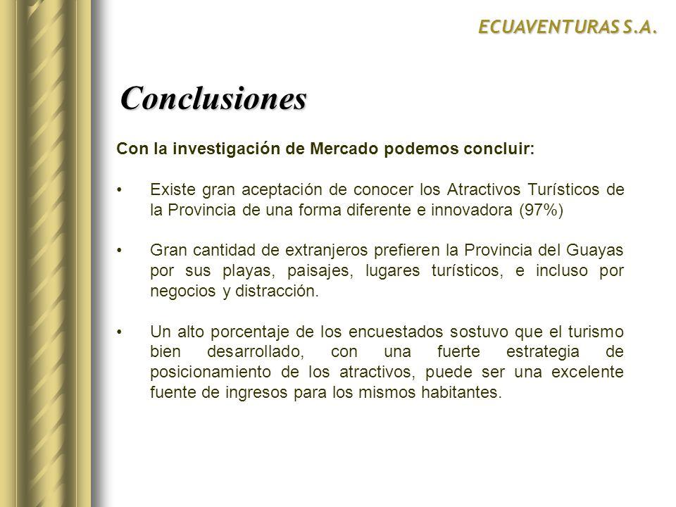Conclusiones Conclusiones ECUAVENTURAS S.A. Con la investigación de Mercado podemos concluir: Existe gran aceptación de conocer los Atractivos Turísti