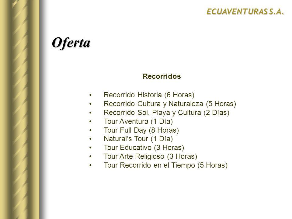 Recorridos Oferta Oferta ECUAVENTURAS S.A. Recorrido Historia (6 Horas) Recorrido Cultura y Naturaleza (5 Horas) Recorrido Sol, Playa y Cultura (2 Día