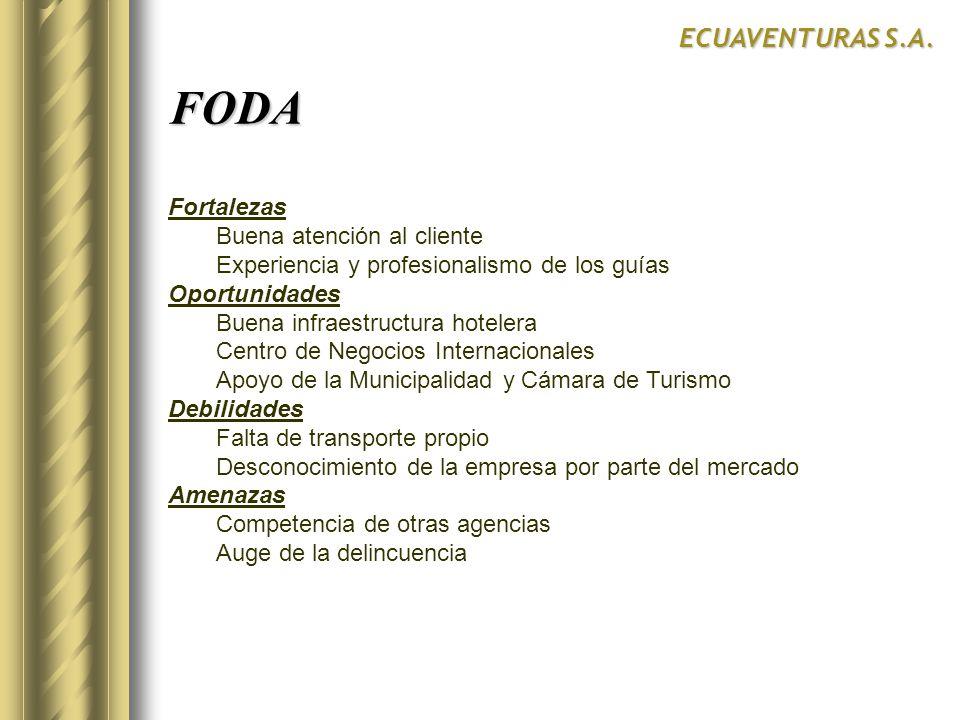 FODA FODA ECUAVENTURAS S.A.