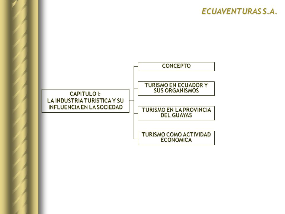 CAPITULO I: LA INDUSTRIA TURISTICA Y SU INFLUENCIA EN LA SOCIEDAD CONCEPTO TURISMO EN ECUADOR Y SUS ORGANISMOS TURISMO EN LA PROVINCIA DEL GUAYAS TURI
