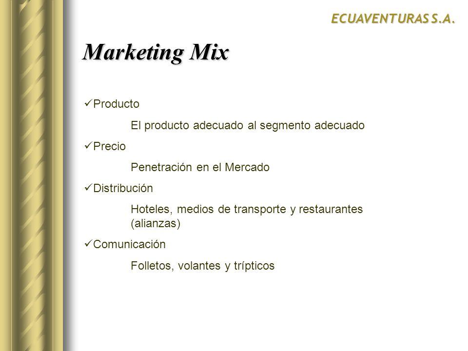 Marketing Mix Marketing Mix ECUAVENTURAS S.A. Producto El producto adecuado al segmento adecuado Precio Penetración en el Mercado Distribución Hoteles