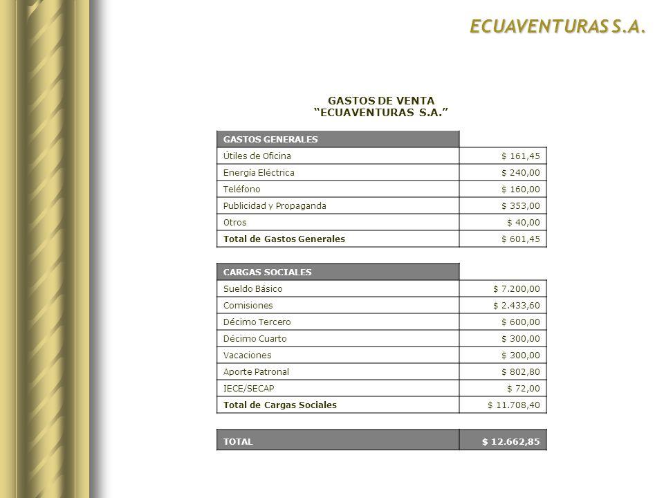 ECUAVENTURAS S.A. GASTOS DE VENTA ECUAVENTURAS S.A. GASTOS GENERALES Útiles de Oficina$ 161,45 Energía Eléctrica$ 240,00 Teléfono$ 160,00 Publicidad y