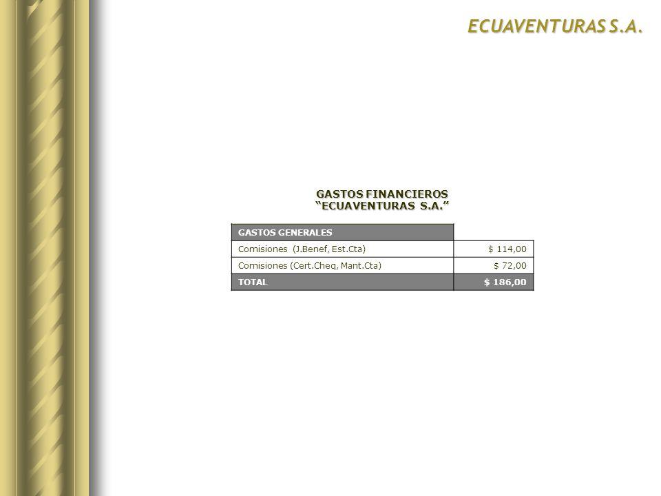 ECUAVENTURAS S.A. GASTOS FINANCIEROS ECUAVENTURAS S.A. GASTOS GENERALES Comisiones (J.Benef, Est.Cta)$ 114,00 Comisiones (Cert.Cheq, Mant.Cta)$ 72,00