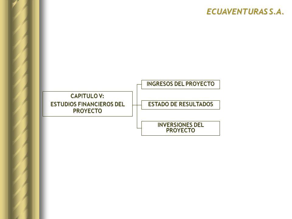 CAPITULO V: ESTUDIOS FINANCIEROS DEL PROYECTO INGRESOS DEL PROYECTO INVERSIONES DEL PROYECTO ECUAVENTURAS S.A.