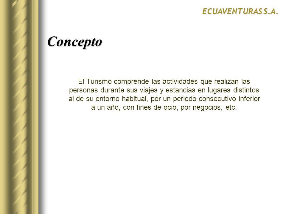Resultados de la Encuesta ECUAVENTURAS S.A.SurCentroNorte SI 9.