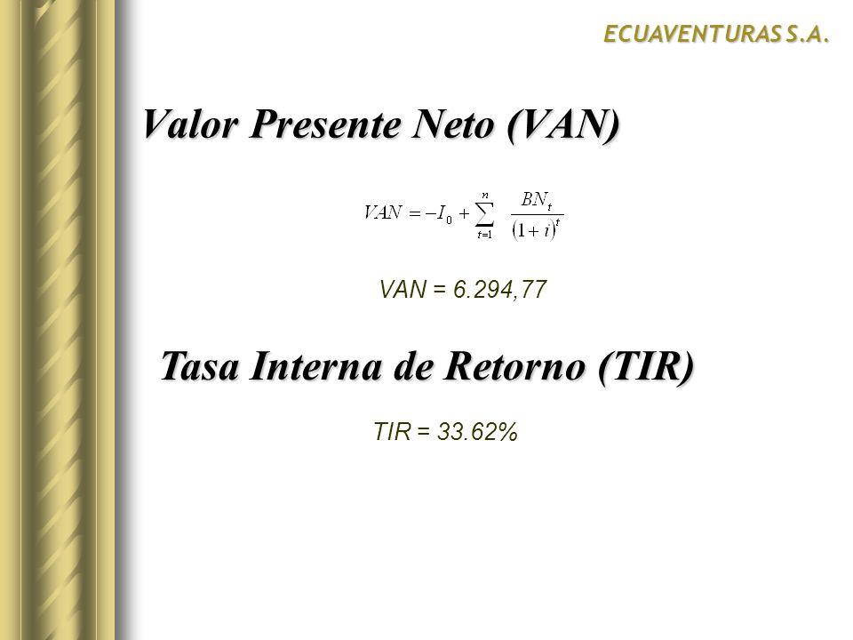 Valor Presente Neto (VAN) ECUAVENTURAS S.A. VAN = 6.294,77 Tasa Interna de Retorno (TIR) TIR = 33.62%