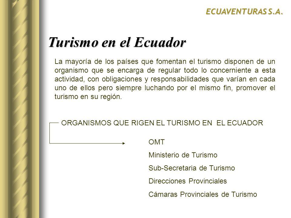 Turismo en el Ecuador ORGANISMOS QUE RIGEN EL TURISMO EN EL ECUADOR OMT Ministerio de Turismo Sub-Secretaria de Turismo Direcciones Provinciales Cámar