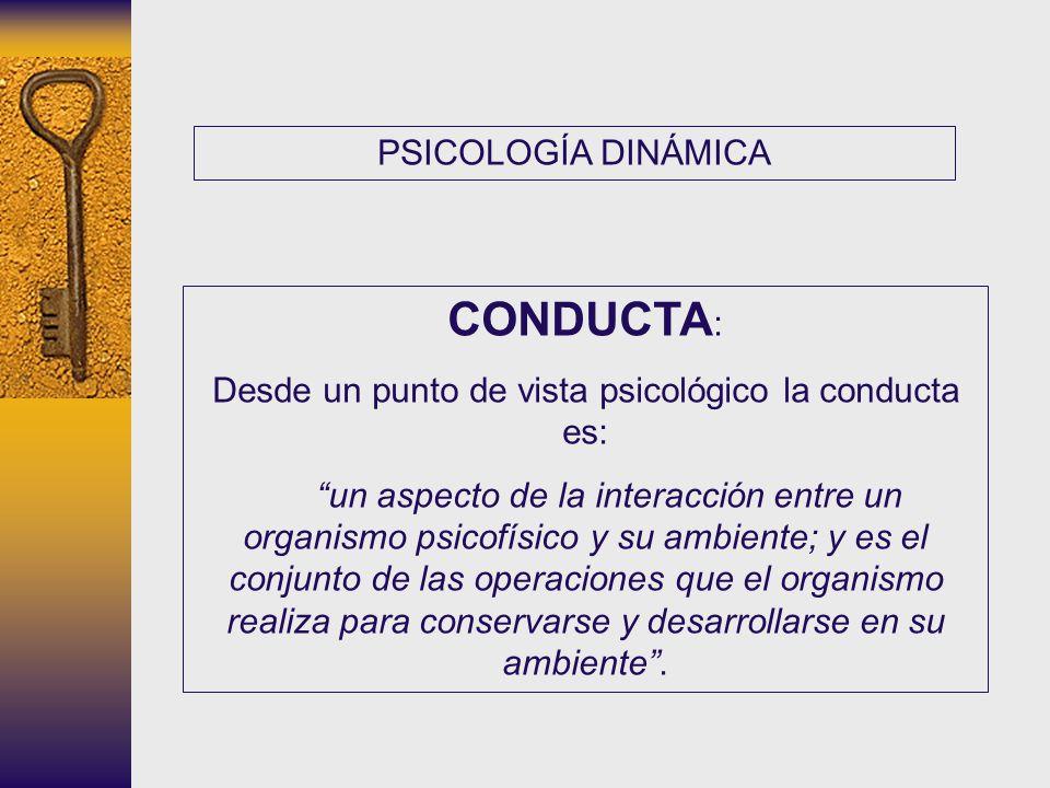 PSICOLOGÍA DINÁMICA CONDUCTA : Desde un punto de vista psicológico la conducta es: un aspecto de la interacción entre un organismo psicofísico y su am
