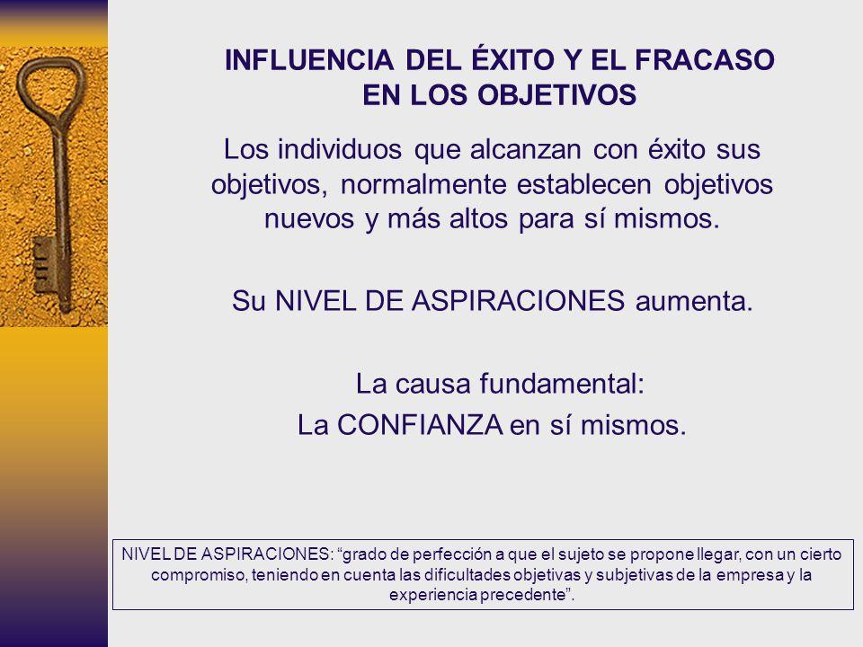 INFLUENCIA DEL ÉXITO Y EL FRACASO EN LOS OBJETIVOS Los individuos que alcanzan con éxito sus objetivos, normalmente establecen objetivos nuevos y más