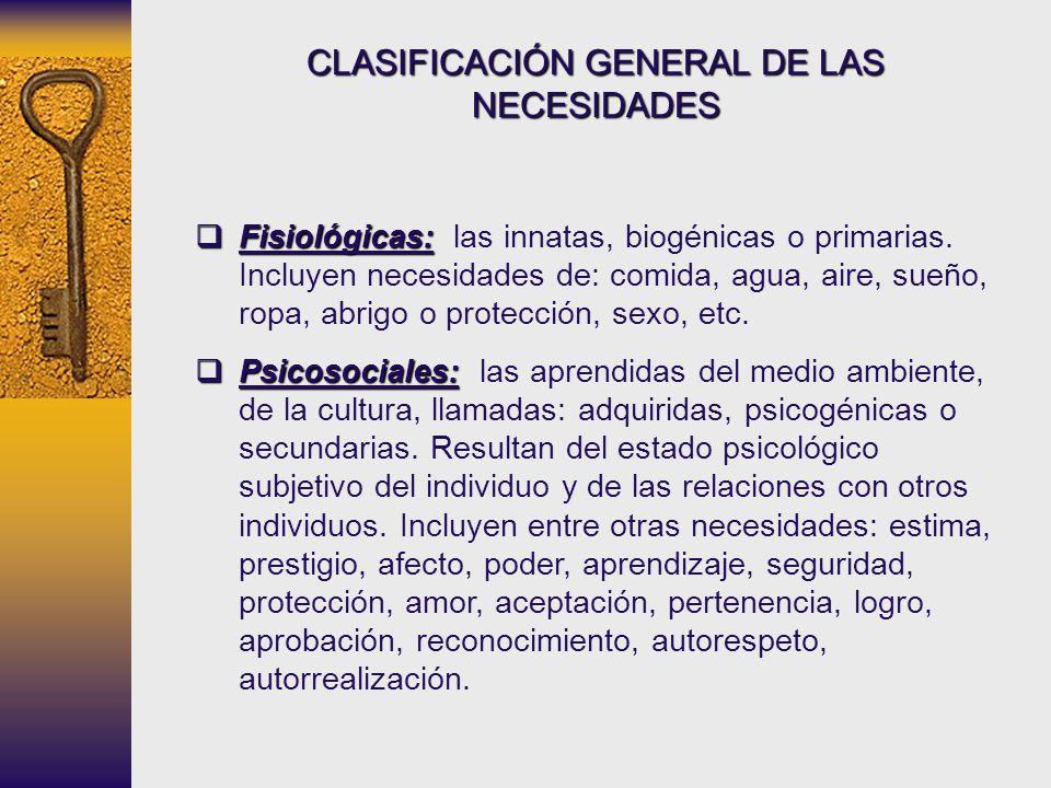 CLASIFICACIÓN GENERAL DE LAS NECESIDADES Fisiológicas: Fisiológicas: las innatas, biogénicas o primarias. Incluyen necesidades de: comida, agua, aire,