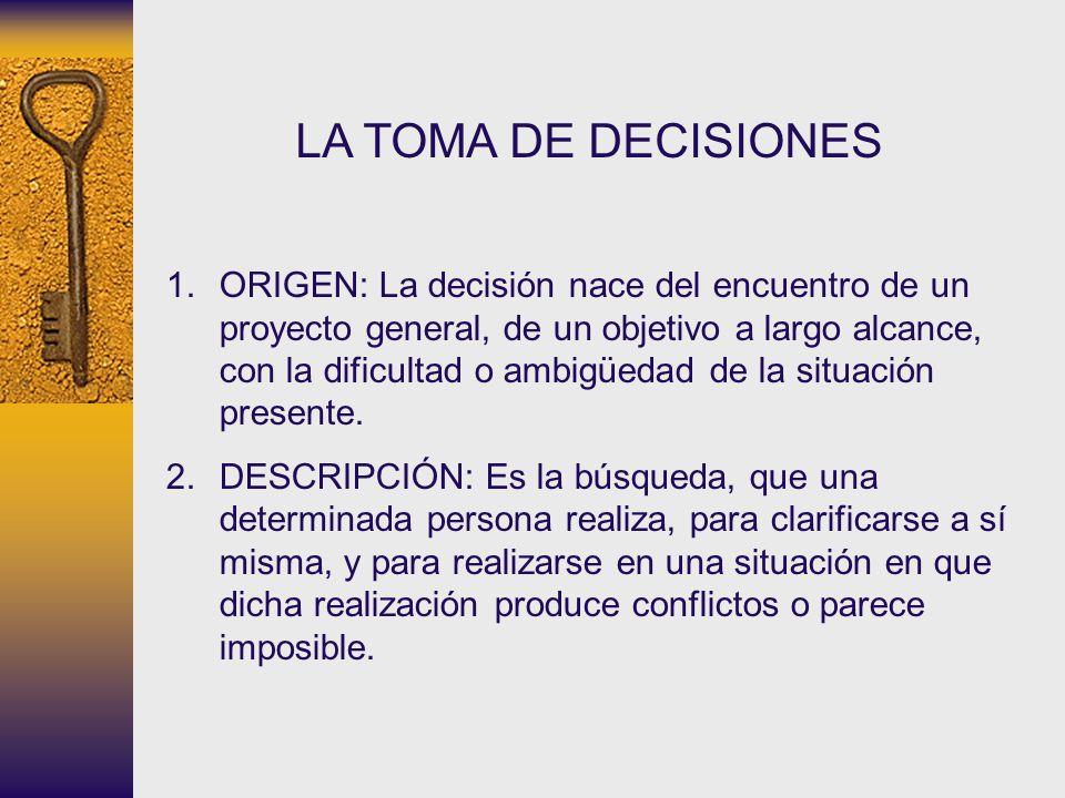 LA TOMA DE DECISIONES 1.ORIGEN: La decisión nace del encuentro de un proyecto general, de un objetivo a largo alcance, con la dificultad o ambigüedad