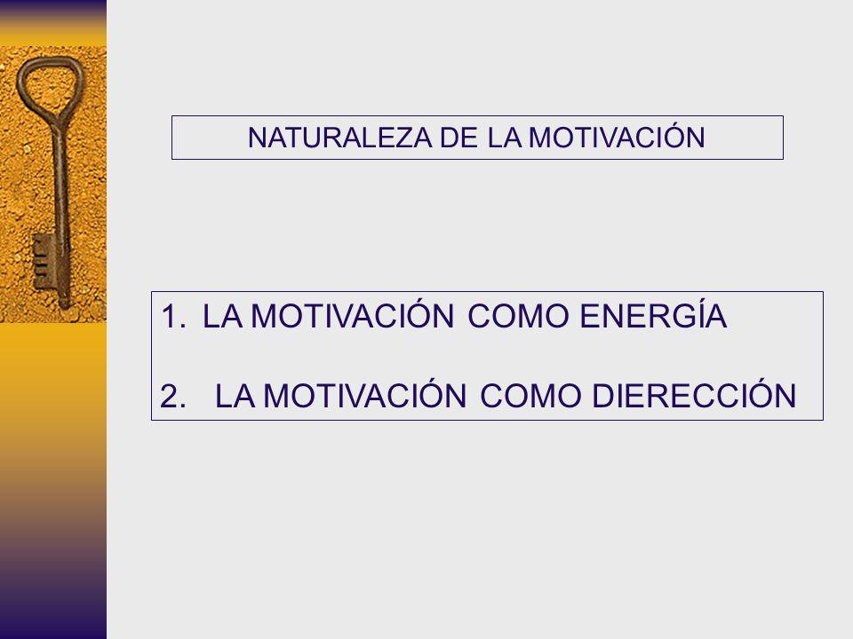 NATURALEZA DE LA MOTIVACIÓN 1.LA MOTIVACIÓN COMO ENERGÍA 2. LA MOTIVACIÓN COMO DIERECCIÓN