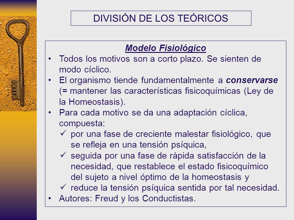 NECESIDAD BARRERA FRUSTRACIÓN R Rendición total Mec.