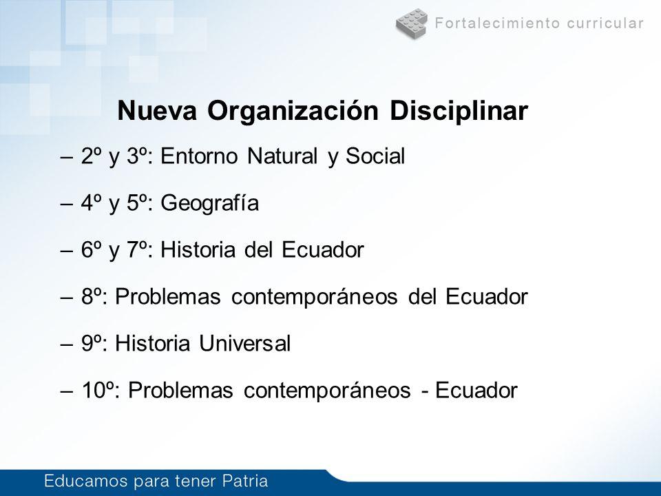 Nueva Organización Disciplinar –2º y 3º: Entorno Natural y Social –4º y 5º: Geografía –6º y 7º: Historia del Ecuador –8º: Problemas contemporáneos del