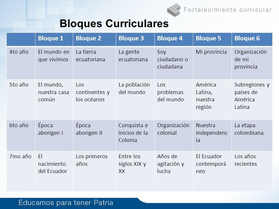 Bloques Curriculares Bloque 1Bloque 2Bloque 3Bloque 4Bloque 5Bloque 6 4to añoEl mundo en que vivimos La tierra ecuatoriana La gente ecuatoriana Soy ci