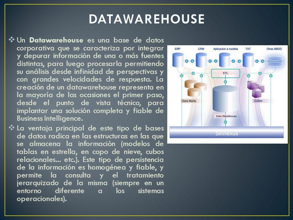 Un Datawarehouse es una base de datos corporativa que se caracteriza por integrar y depurar información de una o más fuentes distintas, para luego procesarla permitiendo su análisis desde infinidad de perspectivas y con grandes velocidades de respuesta.