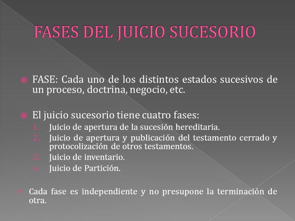FASE: Cada uno de los distintos estados sucesivos de un proceso, doctrina, negocio, etc.