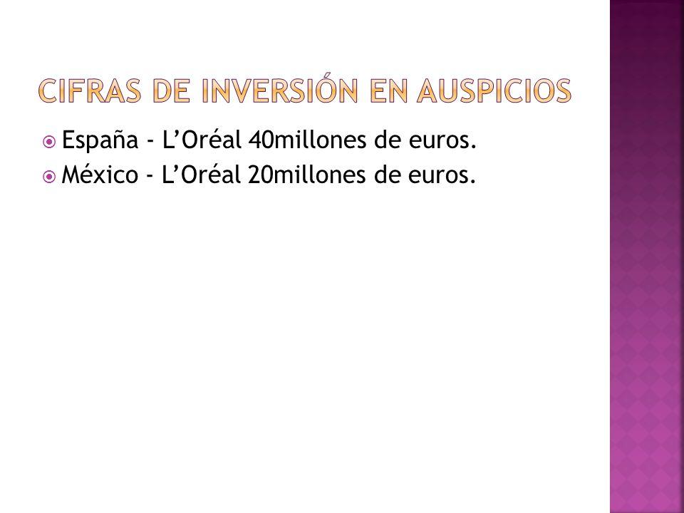 España - LOréal 40millones de euros. México - LOréal 20millones de euros.