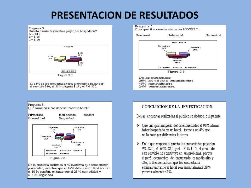 VALORIZACION DE LAS INVERSIONES EN OBRAS FISICAS.