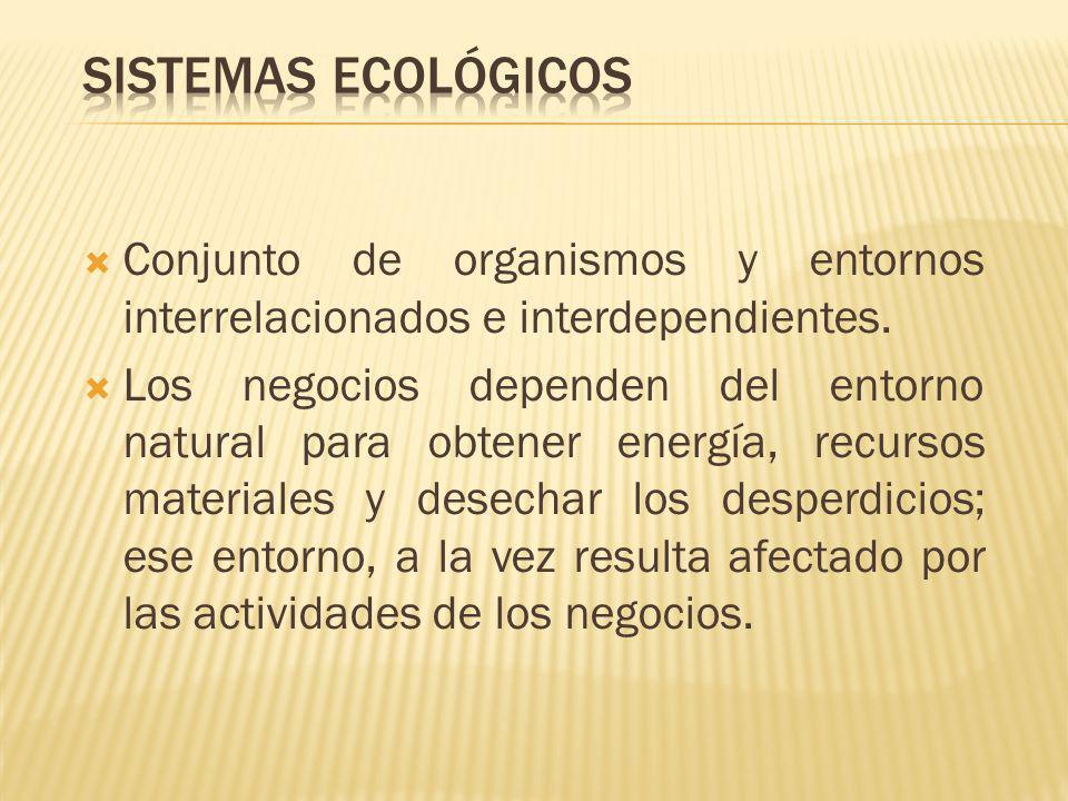 Conjunto de organismos y entornos interrelacionados e interdependientes. Los negocios dependen del entorno natural para obtener energía, recursos mate