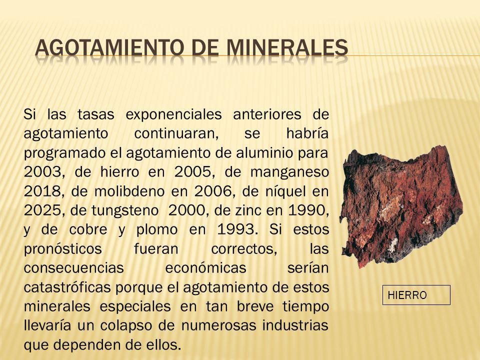 Igual que con los combustibles fósiles, la tasa a la que se agotan los minerales no continúa creciendo de forma exponencial, sino que alcanza su punto máximo en la curva de Hubbert y luego declina conforme la extracción se vuelve más difícil y costosa.