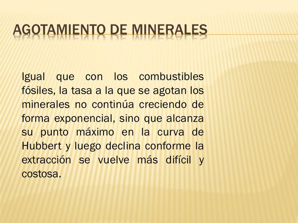 Los recursos del mundo, por supuesto, también son limitados, y las tasas de agotamiento de muchas reservas de minerales en el mundo tal vez también alcancen su máximo declinen conforme aumenten los costos y la dificultad de extracción.