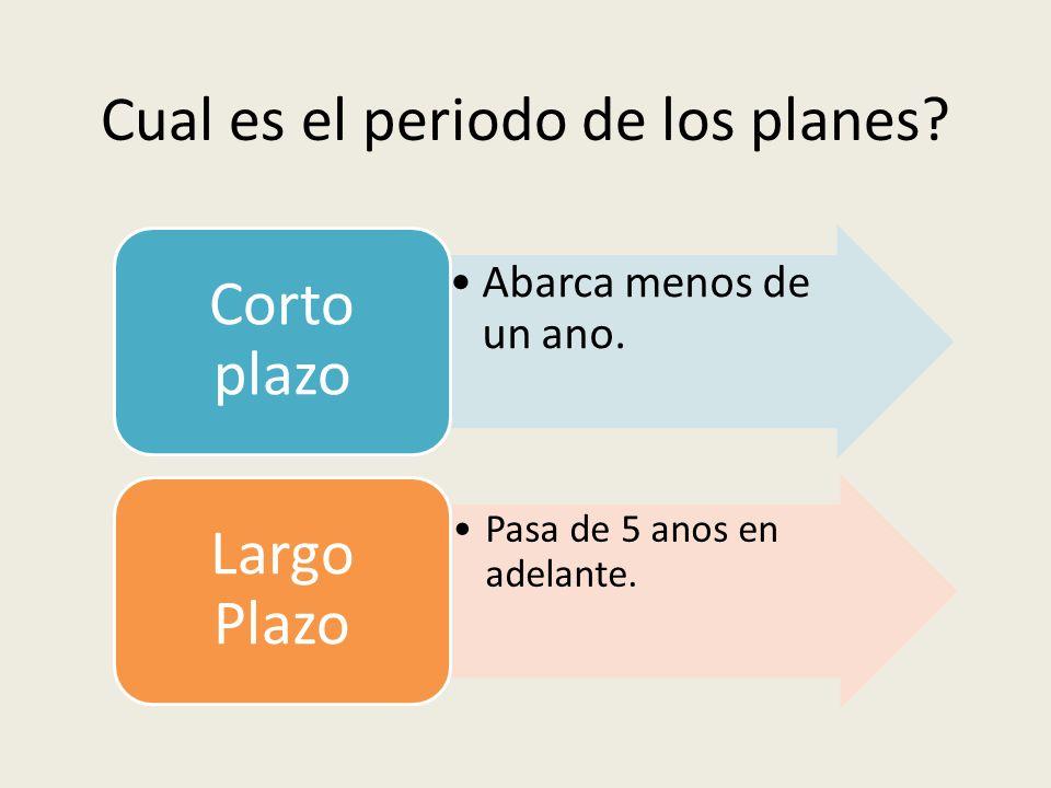 DIFERENCIA ENTRE PLANES ESPECIFICOS Y DIRECCIONALES PLANES ESPECIFICOS Planes con objetivos definidos y que no permiten errores de interpretación.