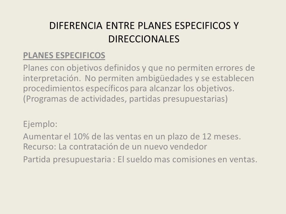 DIFERENCIA ENTRE PLANES ESPECIFICOS Y DIRECCIONALES PLANES ESPECIFICOS Planes con objetivos definidos y que no permiten errores de interpretación. No