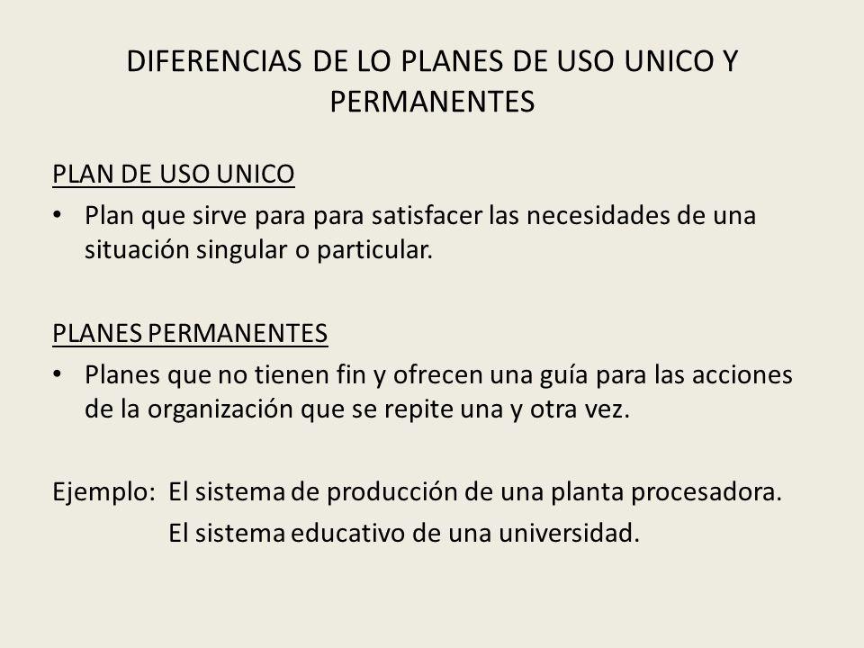 DIFERENCIAS DE LO PLANES DE USO UNICO Y PERMANENTES PLAN DE USO UNICO Plan que sirve para para satisfacer las necesidades de una situación singular o