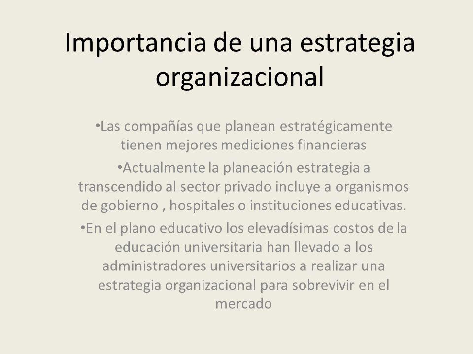 Importancia de una estrategia organizacional Las compañías que planean estratégicamente tienen mejores mediciones financieras Actualmente la planeació