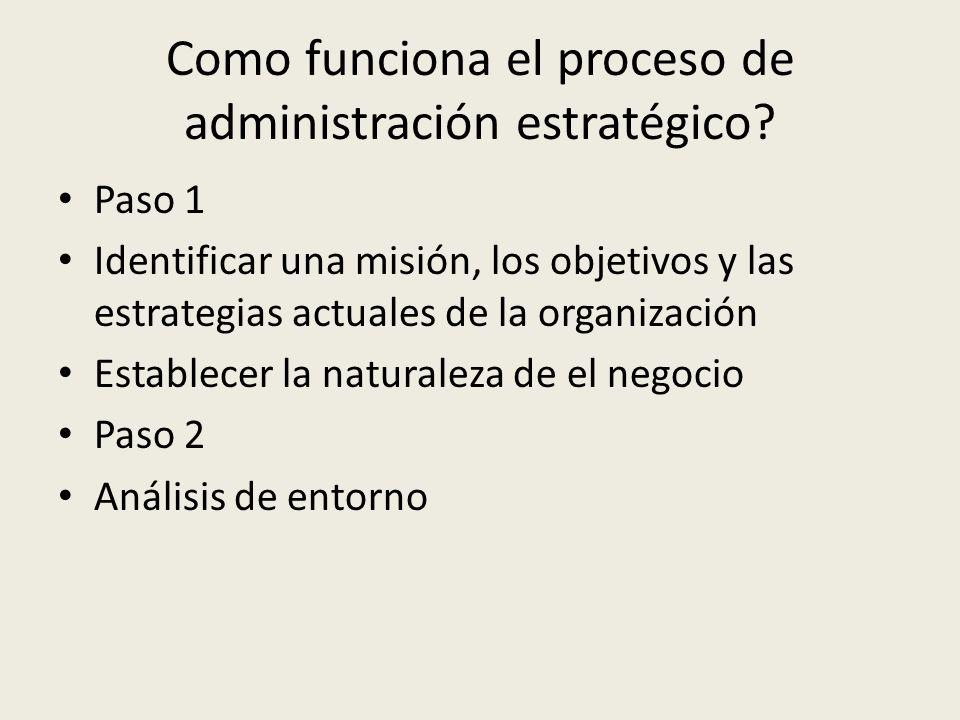 Como funciona el proceso de administración estratégico? Paso 1 Identificar una misión, los objetivos y las estrategias actuales de la organización Est
