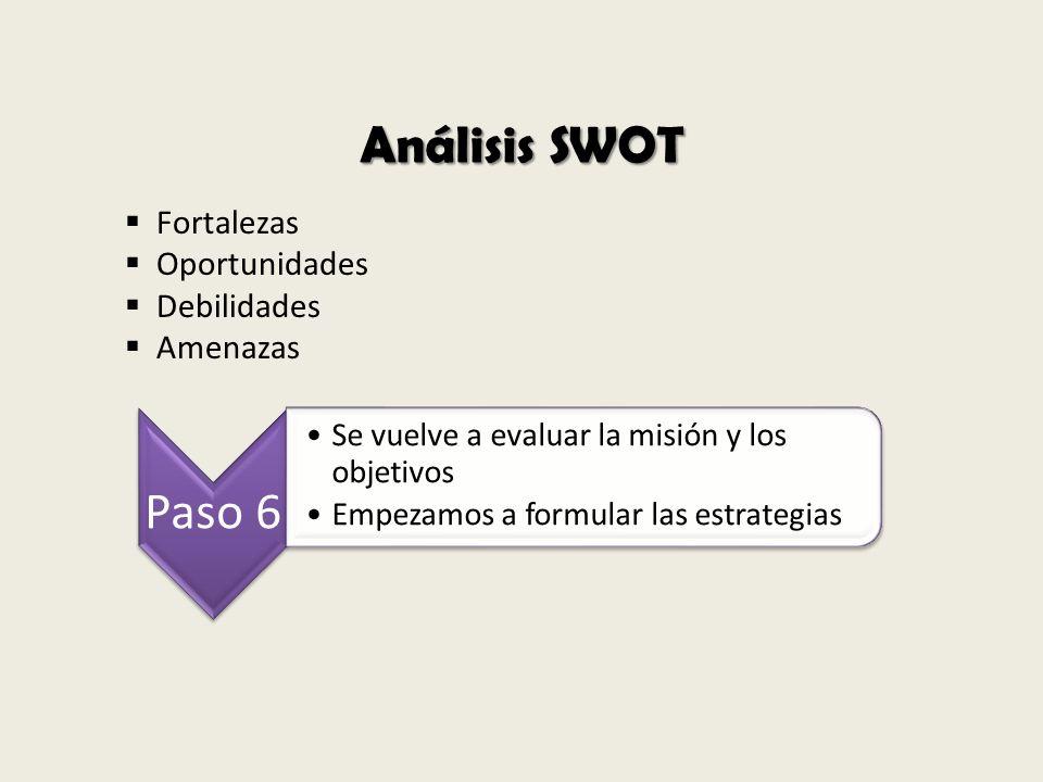 Análisis SWOT Fortalezas Oportunidades Debilidades Amenazas Paso 6 Se vuelve a evaluar la misión y los objetivos Empezamos a formular las estrategias