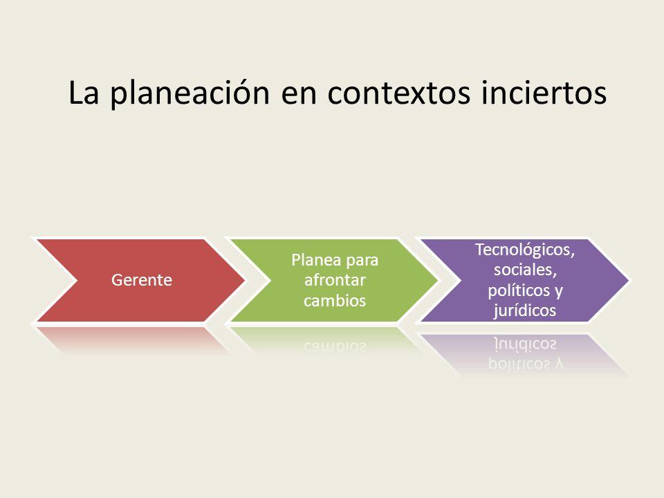 La planeación en contextos inciertos Gerente Planea para afrontar cambios Tecnológicos, sociales, políticos y jurídicos