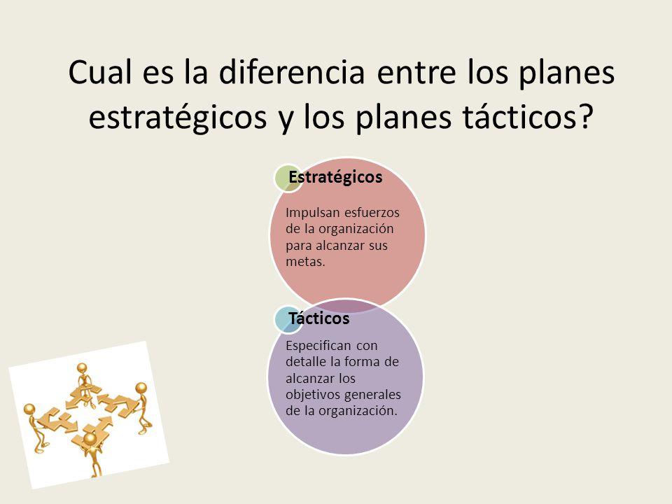 Cual es la diferencia entre los planes estratégicos y los planes tácticos? Estratégicos Impulsan esfuerzos de la organización para alcanzar sus metas.