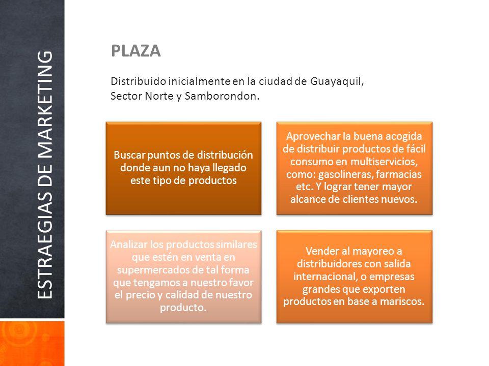 ESTRAEGIAS DE MARKETING PLAZA Distribuido inicialmente en la ciudad de Guayaquil, Sector Norte y Samborondon.