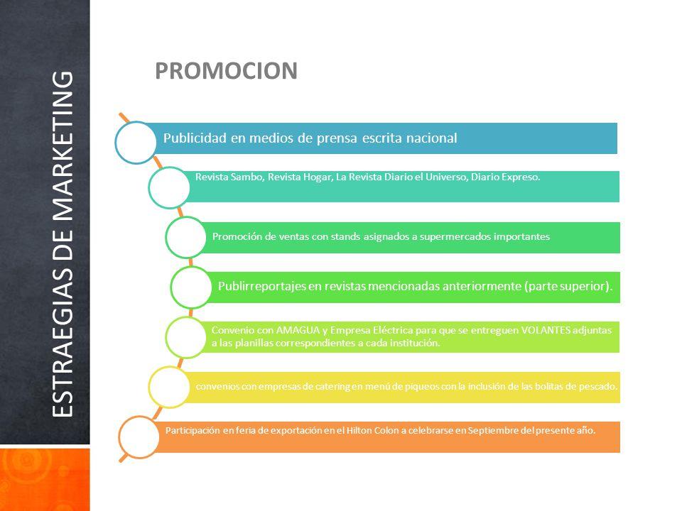 ESTRAEGIAS DE MARKETING PLAZA Distribuido inicialmente en la ciudad de Guayaquil, Sector Norte y Samborondon. Buscar puntos de distribución donde aun