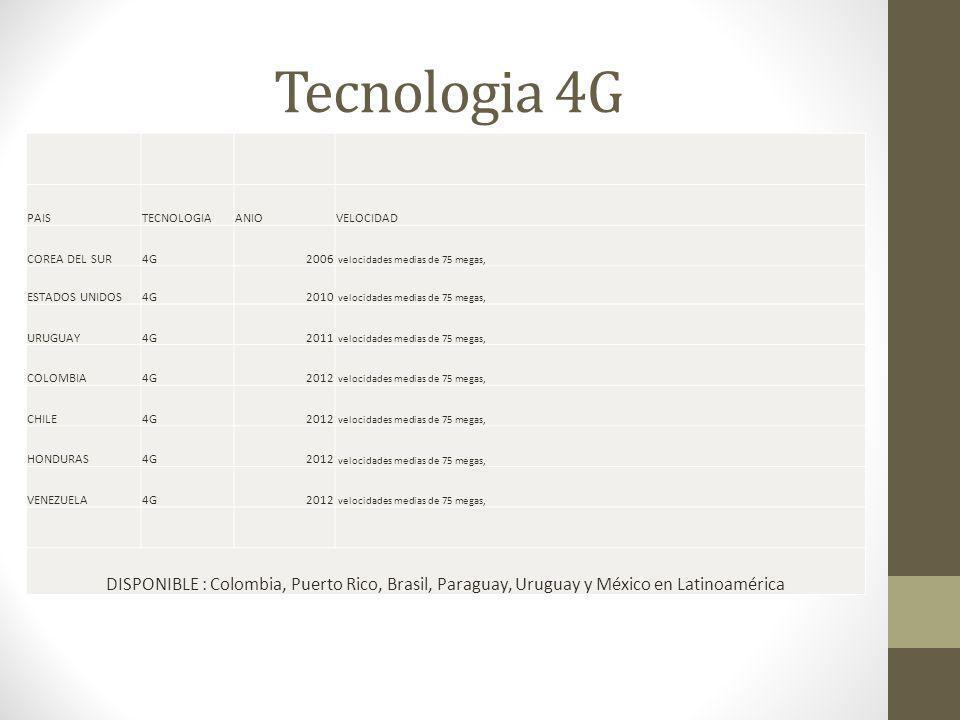 Tecnologia 4G PAISTECNOLOGIAANIOVELOCIDAD COREA DEL SUR4G2006 velocidades medias de 75 megas, ESTADOS UNIDOS4G2010 velocidades medias de 75 megas, URUGUAY4G2011 velocidades medias de 75 megas, COLOMBIA4G2012 velocidades medias de 75 megas, CHILE4G2012 velocidades medias de 75 megas, HONDURAS4G2012 velocidades medias de 75 megas, VENEZUELA4G2012 velocidades medias de 75 megas, DISPONIBLE : Colombia, Puerto Rico, Brasil, Paraguay, Uruguay y México en Latinoamérica