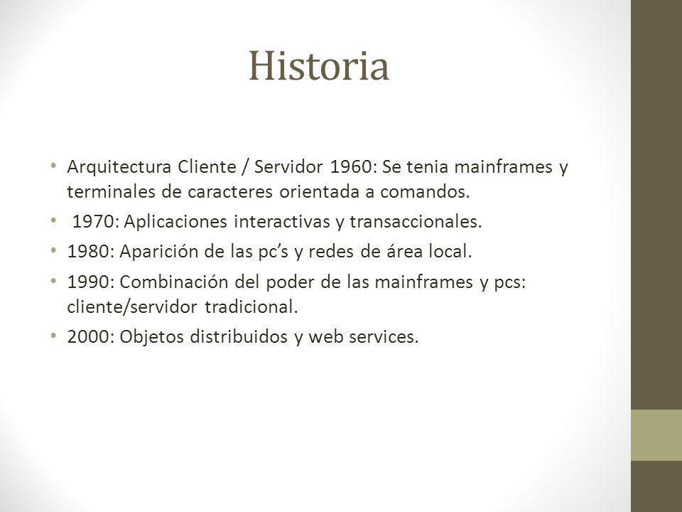 Historia Arquitectura Cliente / Servidor 1960: Se tenia mainframes y terminales de caracteres orientada a comandos. 1970: Aplicaciones interactivas y