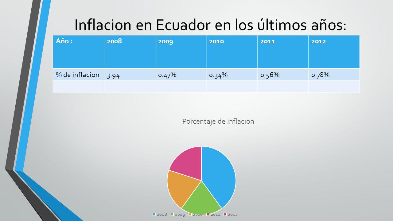 Inflacion en Ecuador en los últimos años: Año :20082009201020112012 % de inflacion3.940.47%0.34%0.56%0.78%